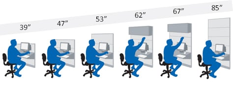 cubicle heights