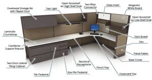 Office Cubicle Terminology