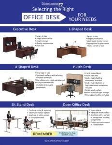 Choosing-the-Right-Desk