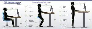 Sit-Stand-Desk-Posture
