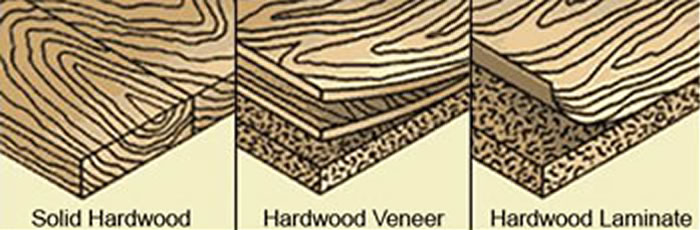 difference between laminate and veneer and hardwood