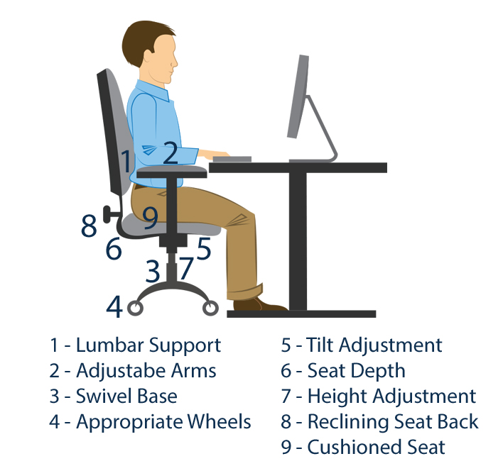 What to Look for in a Good Home Office Chair