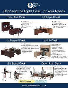 Choosing the Right Desk